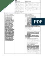 Matriz Resumen y Subsanación de Observ.