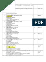 Grile Ortodontie Finale Centralizate