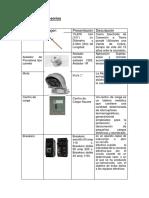 Electricidad Accesorios(1).docx