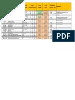 Carga de Trabajo PCI