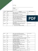 2016-2017 internship field experience log- yun feng