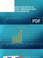 Performance Evaluation of Quarternary Ammonium Salts as Corrosion - Updated