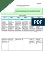 Biotechnology Guide Grade 8