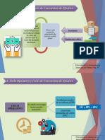 Diapositiva Finanzas 6.pptx
