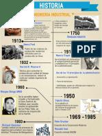 infografia-historia-ingenieria-industrial.pdf