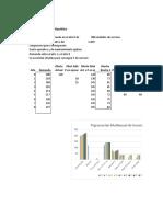 Modelo PMI%2c Cálculo de Brechas Futuras
