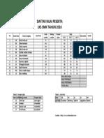 Soal-TIK-Praktik-Excel-Kelas-12-Tahun-2016-Soal-A.pdf