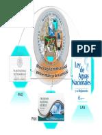 1 Programa nacional hidrico Mexico