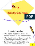14 basic periodic table