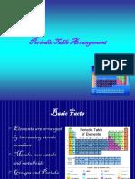 13 periodic table arrangement  1