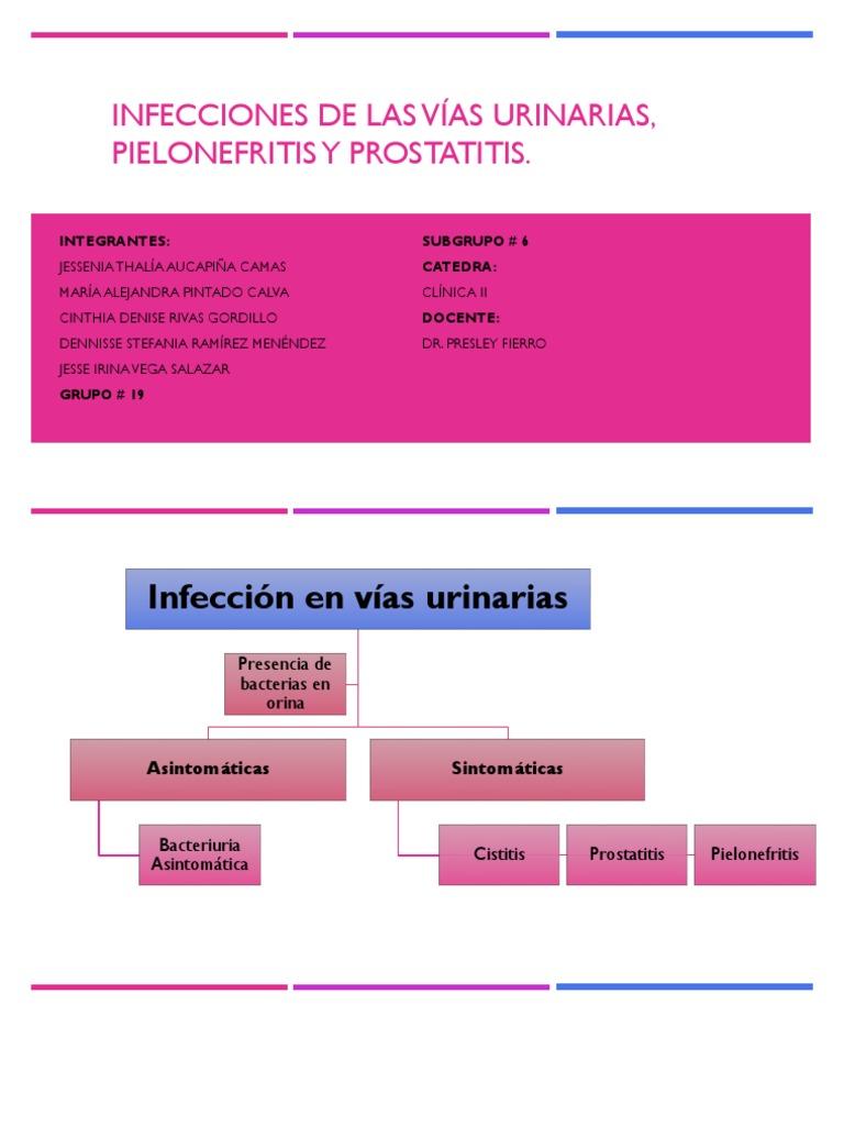 prostatitis de metileno azul