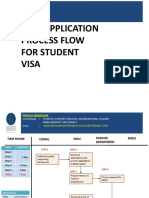 RAP_New Student Visa Application Process Flow.pdf