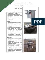 Maquinarias de Proceso de Elaboracion de Salchichas
