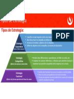 RESUMEN ESTRATEGIAS.pdf