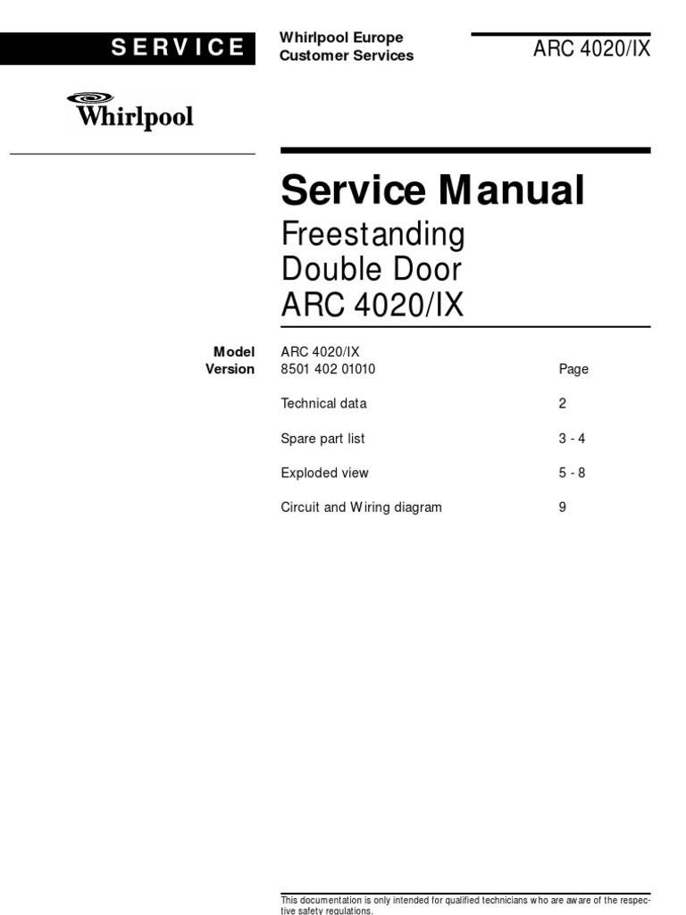 wp pro quiz manual dexterity