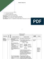 Proiect Didactic. Tipurile de Sol