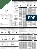 URC62440_RemoteGuide.pdf