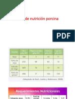 Tablas de Nutrición Porcina