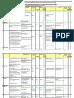 Plan Controlul Calitatii Verificari Si Incercari