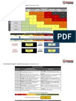 Cybersecurity Risk Assessment Calculation Worksheets