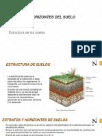 MecSoil Sesión01 Estructura de Suelos