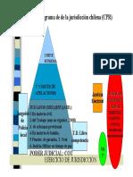 esquema-justicia-de-casos.pdf