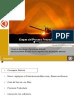 Etapas del Proceso Productivo de una Mina.pdf