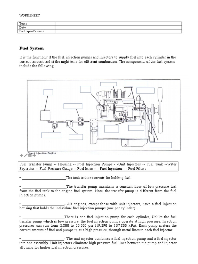 fuel_system_f doc | Fuel Injection | Internal Combustion Engine