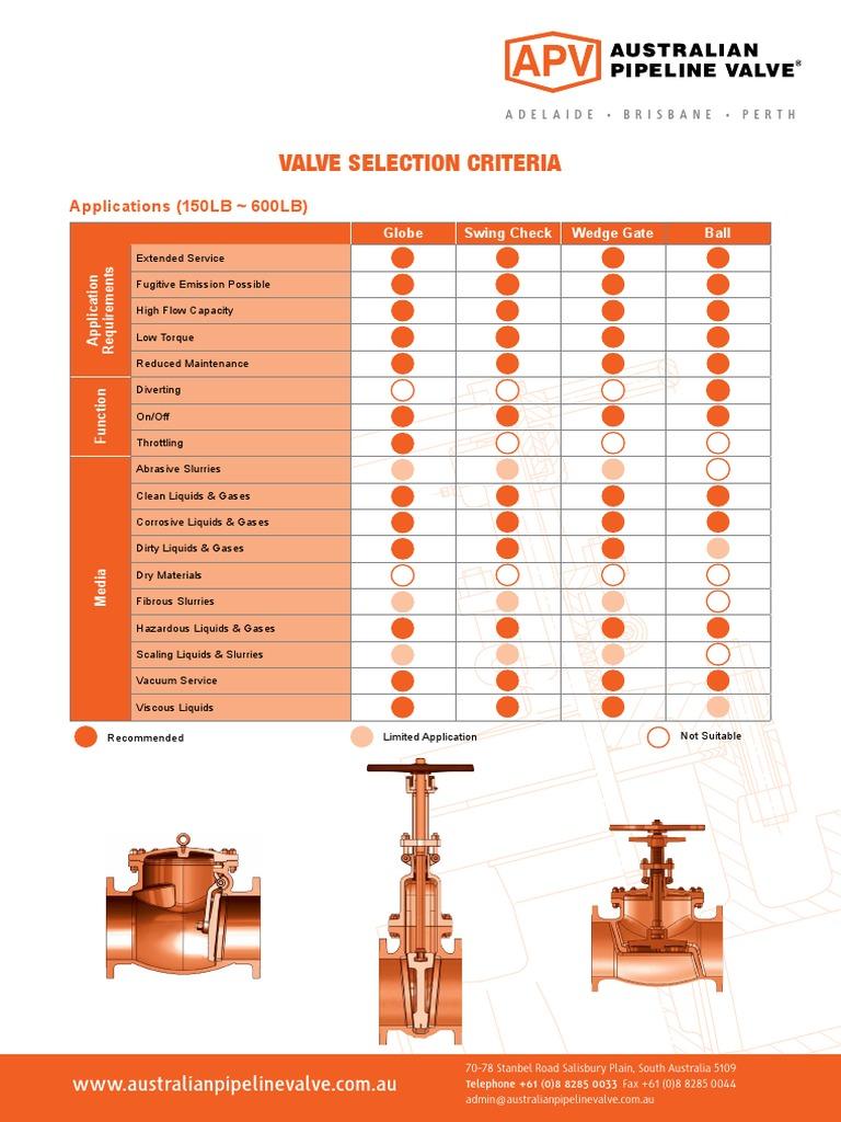 Valve Selection Criteria   Válvula   Corrosión