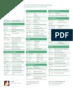 Shortcut Sublim text 2.pdf