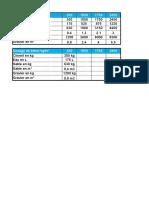 calcul dosage béton.xlsx