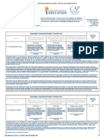 massachusetts department of ese - cap summative assessment form
