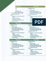 REQ.LIC.DUPL.pdf