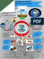 infografía problematica ambienta
