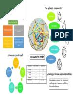Infografía sobre los poliedros
