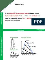 PRECIPITACION EFECTIVA.pdf