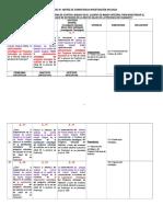 Matriz de Consistencia - Aplicada