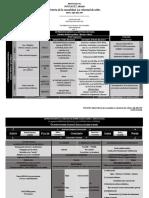 CUADRO_RESUMEN_-_FOUCAULT_LA_VOLUNTAD_DE.pdf