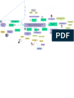 Mapa mental, propuesta de investigación
