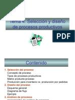 Selección y diseño de procesos productivos