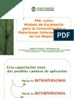 PNL Modelo Para La Comunicacion