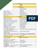 33834396 Notas de Frases en Chino
