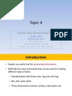 6. ZT4 Intro 2D Plot