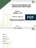 10a Lacnicxv Napla Stress Banda