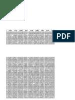 datos laboratorio