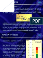 Biofisica de La Vision