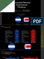Comparativo Honduras Vrs Costa Rica