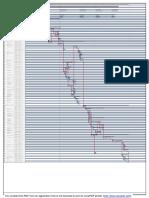2.- Programacion PDF
