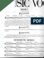 mahavishu modes.pdf