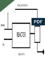 Reactor Block Diagram
